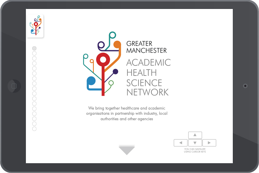 Greater Manchester Academic Health and Science Network